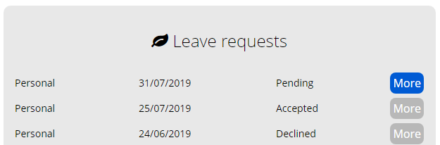 Leave Request Status