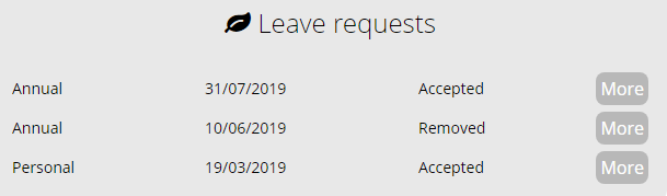 Leave Requests